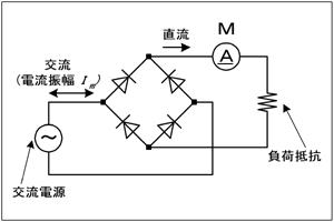 単相全波整流回路 可動コイル ... : 正負の計算問題 : すべての講義