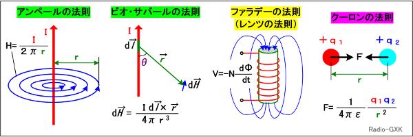 Fig.HA1001_a 電流の作る磁界の ... : 比例の問題 : すべての講義
