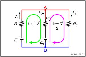 回路網 キルヒホッフの第一法則 ...