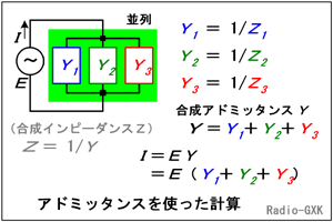 RLC並列回路 リアクタンス 合成インピーダンス アドミッタンス ...