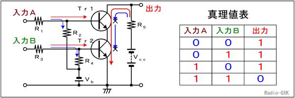 http://www.gxk.jp/elec/musen/1ama/Htb/figure/HD0603_aS.png