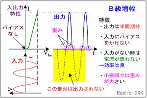 http://www.gxk.jp/elec/musen/1ama/Htb/figure/HD0701_aS.png