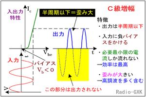 http://www.gxk.jp/elec/musen/1ama/Htb/figure/HD0701_bS.png