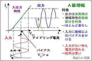 http://www.gxk.jp/elec/musen/1ama/Htb/figure/HD0701_cS.png