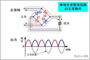 ブリッジ形全波整流回路 ダイオード 故障 開放 出力波形 絶対値 ...
