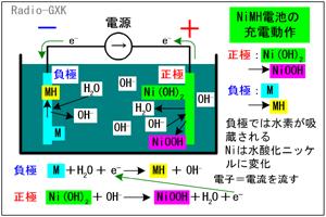 ニッケル水素蓄電池 水素吸蔵合金 水酸化カリウム 自己放電 ...